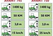 AVANT 700 traktor, ciągnik rolniczy 5