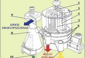 Maszyna czyszcząco-sortująca SIGMA maszyna do sortowania i czyszczenia 1