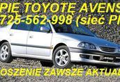 Kupię Toyotę Avensis I lub II tel 725 562 998 (sieć Plus)